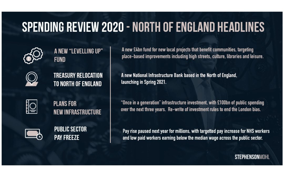 Spending Review 2020 – North of England Headlines